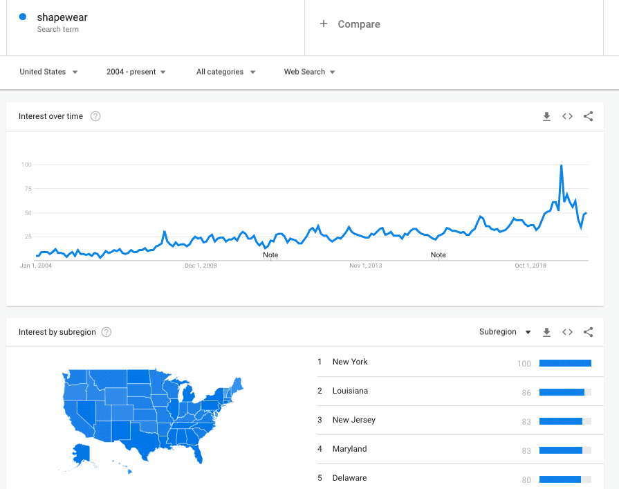 A screenshot of the Google Trends dashboard page